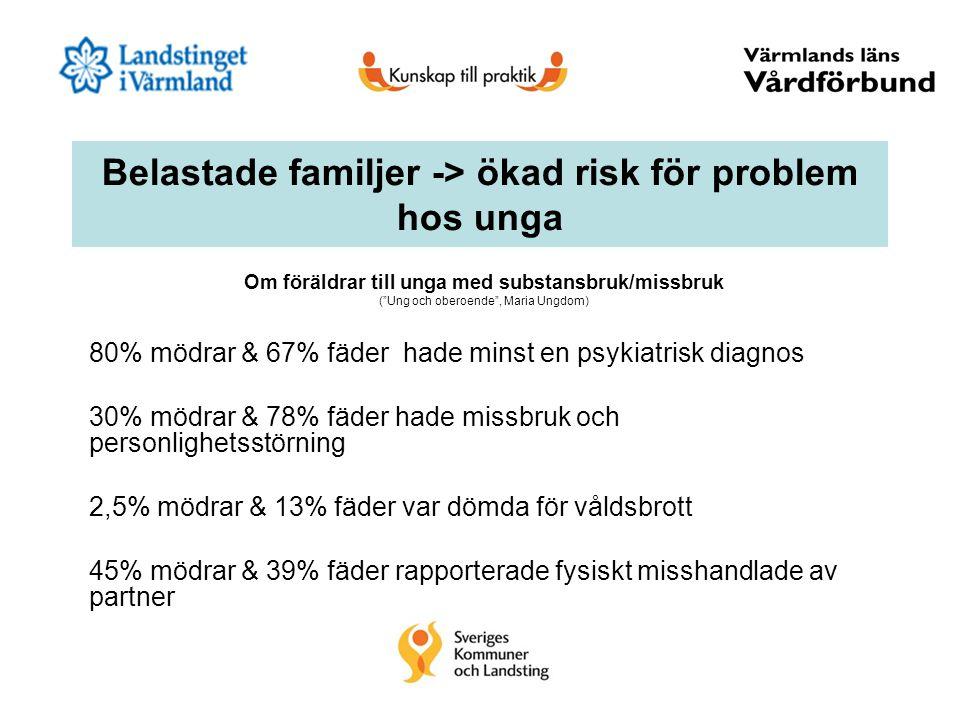 """Om föräldrar till unga med substansbruk/missbruk (""""Ung och oberoende"""", Maria Ungdom) 80% mödrar & 67% fäder hade minst en psykiatrisk diagnos 30% mödr"""