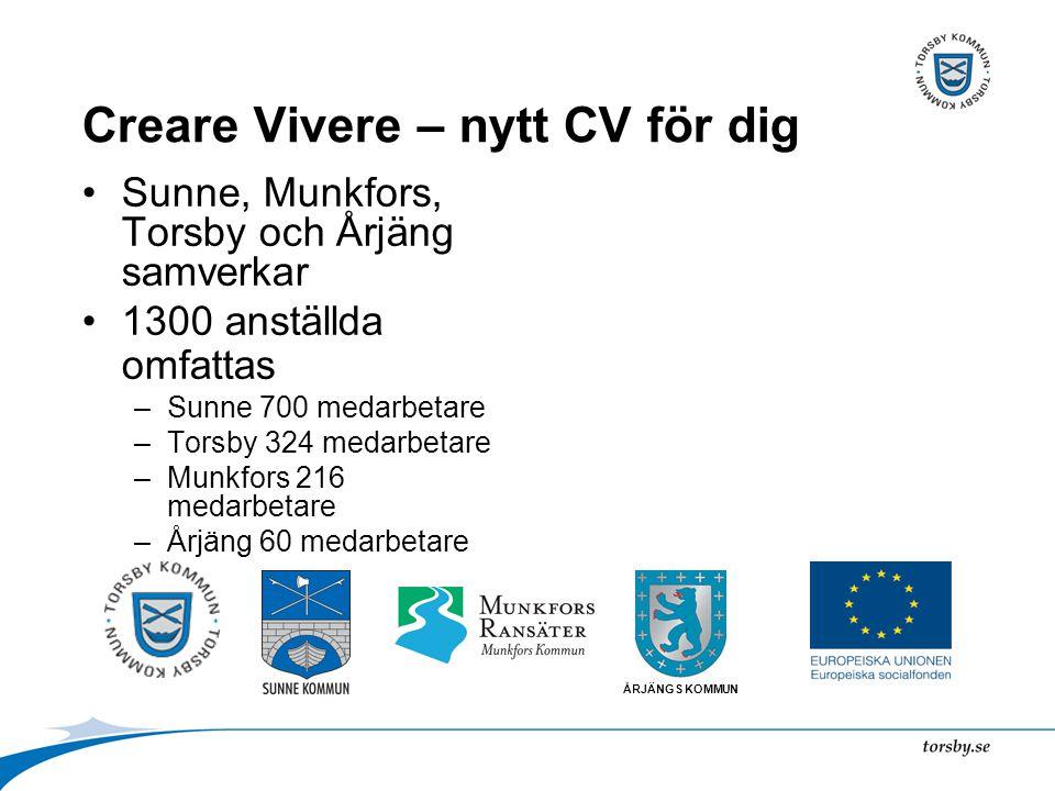 Creare Vivere – nytt CV för dig Sunne, Munkfors, Torsby och Årjäng samverkar 1300 anställda omfattas –Sunne 700 medarbetare –Torsby 324 medarbetare –Munkfors 216 medarbetare –Årjäng 60 medarbetare ÅRJÄNGS KOMMUN