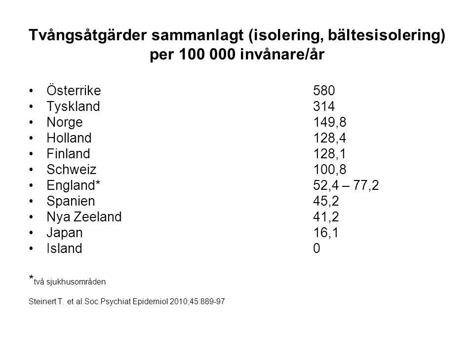 Tvångsåtgärder sammanlagt (isolering, bältesisolering) per 100 000 invånare/år Österrike580 Tyskland314 Norge149,8 Holland128,4 Finland128,1 Schweiz100,8 England*52,4 – 77,2 Spanien45,2 Nya Zeeland41,2 Japan16,1 Island0 * två sjukhusområden Steinert T.