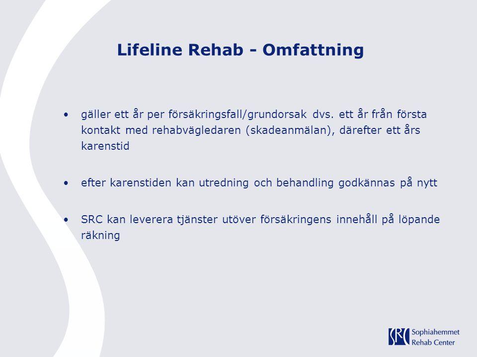 Lifeline Rehab - Omfattning gäller ett år per försäkringsfall/grundorsak dvs. ett år från första kontakt med rehabvägledaren (skadeanmälan), därefter