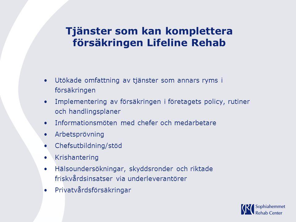 Tjänster som kan komplettera försäkringen Lifeline Rehab Utökade omfattning av tjänster som annars ryms i försäkringen Implementering av försäkringen