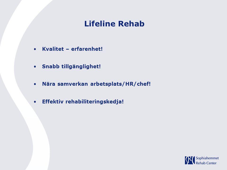 Lifeline Rehab Kvalitet – erfarenhet! Snabb tillgänglighet! Nära samverkan arbetsplats/HR/chef! Effektiv rehabiliteringskedja!