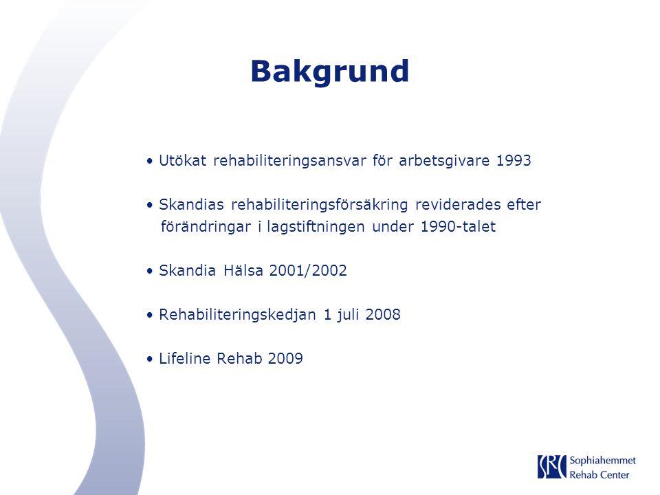 Bakgrund Utökat rehabiliteringsansvar för arbetsgivare 1993 Skandias rehabiliteringsförsäkring reviderades efter förändringar i lagstiftningen under 1