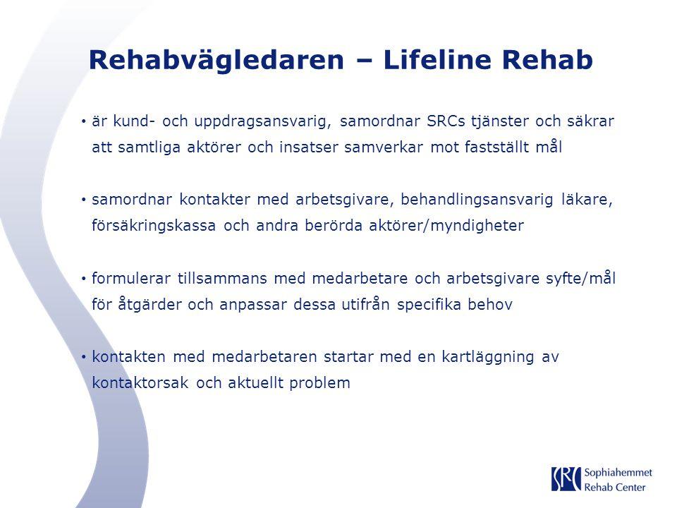 Rehabvägledaren – Lifeline Rehab är kund- och uppdragsansvarig, samordnar SRCs tjänster och säkrar att samtliga aktörer och insatser samverkar mot fas