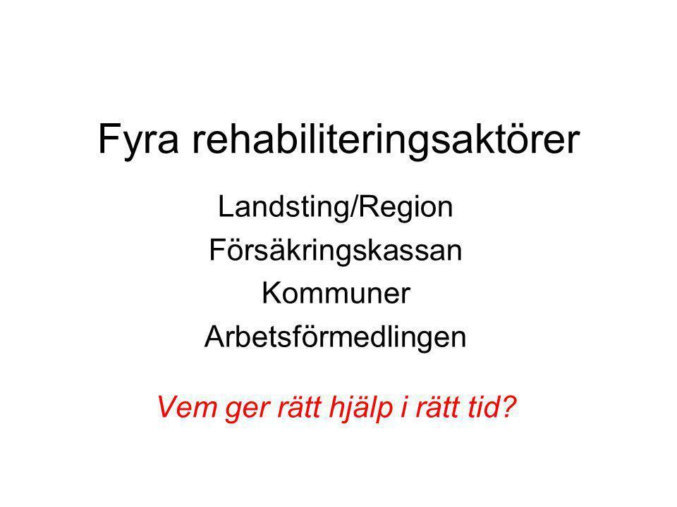 Fyra rehabiliteringsaktörer Landsting/Region Försäkringskassan Kommuner Arbetsförmedlingen Vem ger rätt hjälp i rätt tid