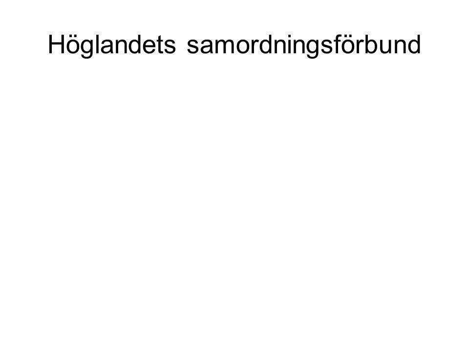 Höglandets samordningsförbund