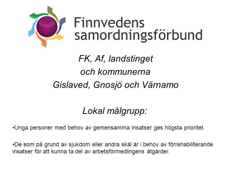 FK, Af, landstinget och kommunerna Gislaved, Gnosjö och Värnamo Lokal målgrupp: Unga personer med behov av gemensamma insatser ges högsta prioritet.