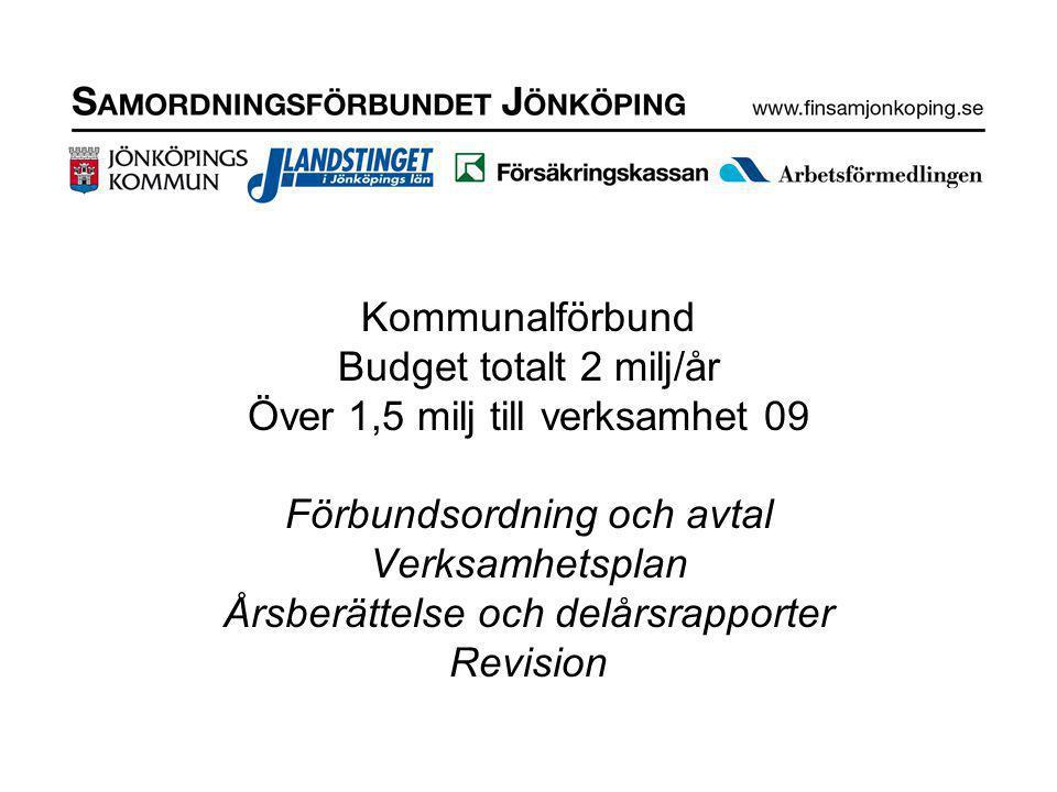 Kommunalförbund Budget totalt 2 milj/år Över 1,5 milj till verksamhet 09 Förbundsordning och avtal Verksamhetsplan Årsberättelse och delårsrapporter Revision
