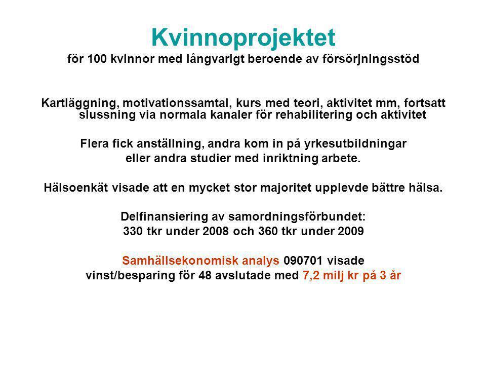 Kvinnoprojektet för 100 kvinnor med långvarigt beroende av försörjningsstöd Kartläggning, motivationssamtal, kurs med teori, aktivitet mm, fortsatt sl