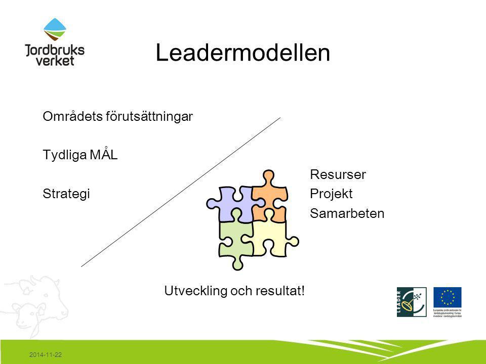 2014-11-22 Leadermodellen Områdets förutsättningar Tydliga MÅL Resurser StrategiProjekt Samarbeten Utveckling och resultat!
