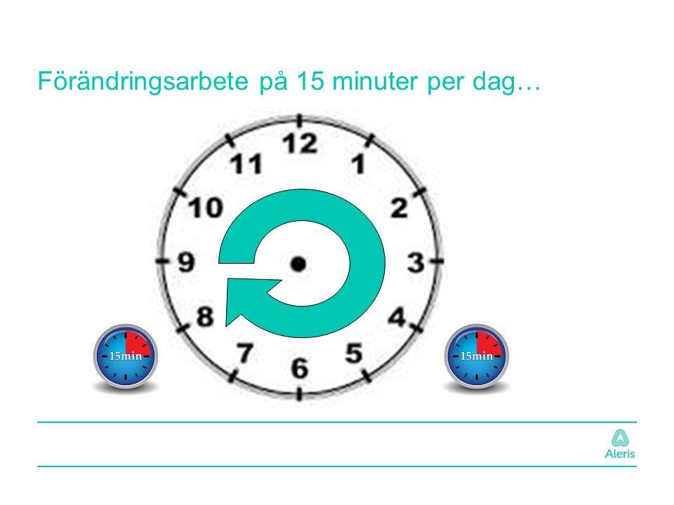 Förändringsarbete på 15 minuter per dag…