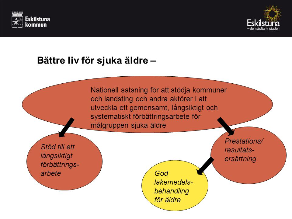 Gemensam nämnd för vård, omsorg och hjälpmedel (VOHJS) Nämnden är gemensam för Landstinget Sörmland och länets nio kommuner, med landstinget som värdkommun Uppdrag: utreda och föreslå utveckling av samverkansmöjligheter till huvudmännen rörande gemensamma brukargrupper Ex.vis den kommunaliserade hemsjukvården andra hälso- och sjukvårdsverksamheter där samverkan kan ge ökad nytta för brukargrupper Länsövergripande mål