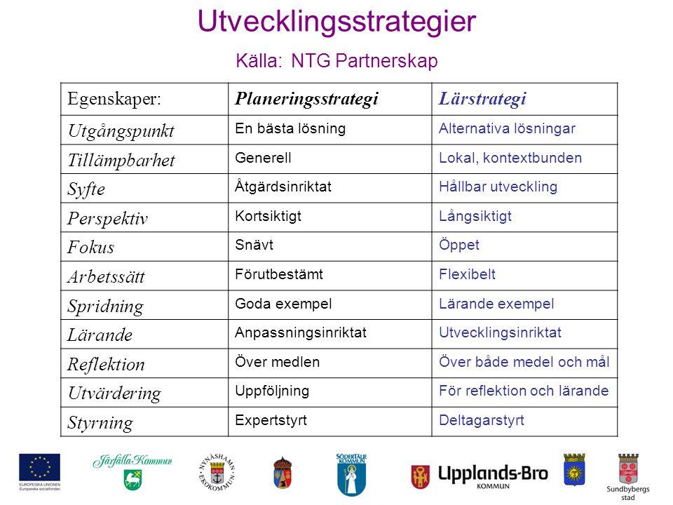 Utvecklingsstrategier Källa: NTG Partnerskap Egenskaper:PlaneringsstrategiLärstrategi Utgångspunkt En bästa lösningAlternativa lösningar Tillämpbarhet