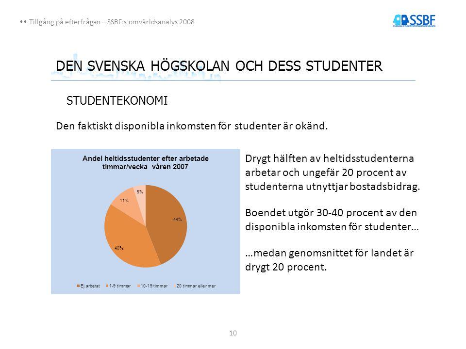10 Tillgång på efterfrågan – SSBF:s omvärldsanalys 2008 DEN SVENSKA HÖGSKOLAN OCH DESS STUDENTER STUDENTEKONOMI Den faktiskt disponibla inkomsten för studenter är okänd.