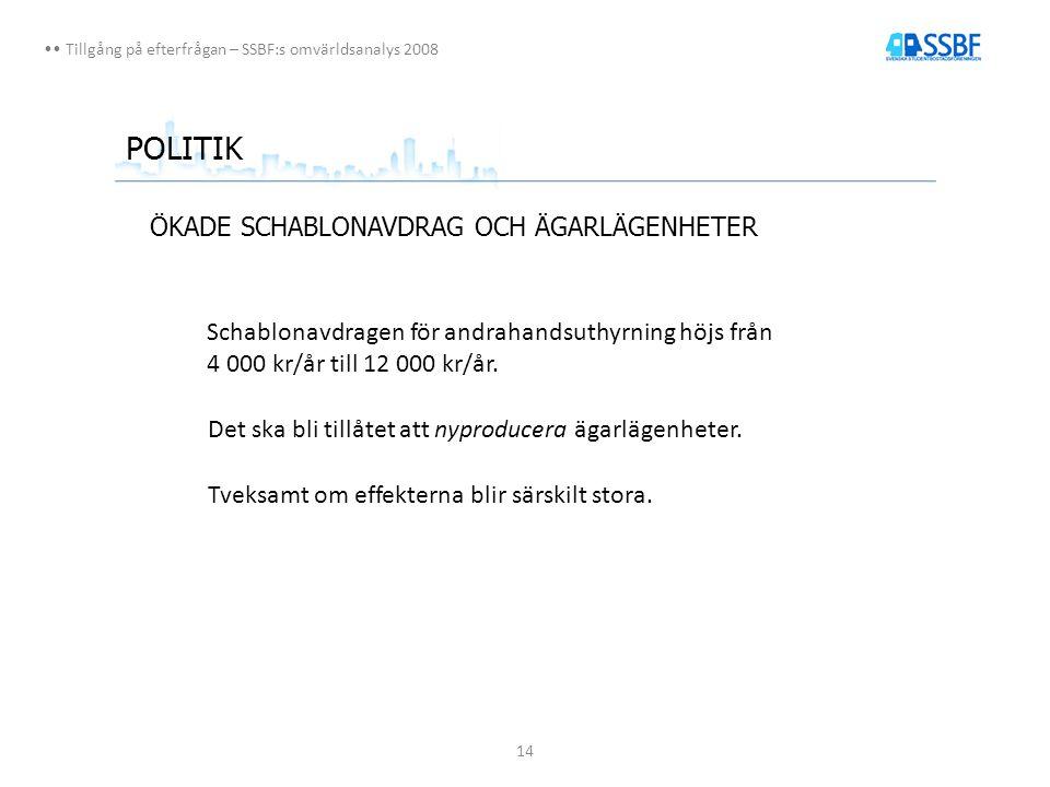 14 Tillgång på efterfrågan – SSBF:s omvärldsanalys 2008 POLITIK ÖKADE SCHABLONAVDRAG OCH ÄGARLÄGENHETER Schablonavdragen för andrahandsuthyrning höjs från 4 000 kr/år till 12 000 kr/år.