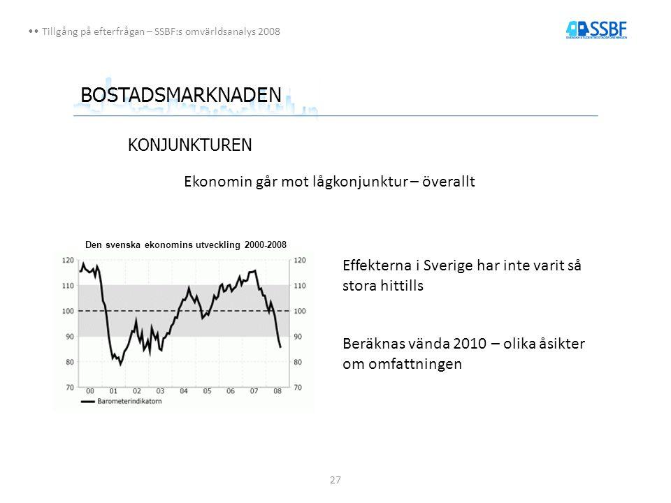 27 Tillgång på efterfrågan – SSBF:s omvärldsanalys 2008 BOSTADSMARKNADEN KONJUNKTUREN Ekonomin går mot lågkonjunktur – överallt Effekterna i Sverige har inte varit så stora hittills Den svenska ekonomins utveckling 2000-2008 Beräknas vända 2010 – olika åsikter om omfattningen