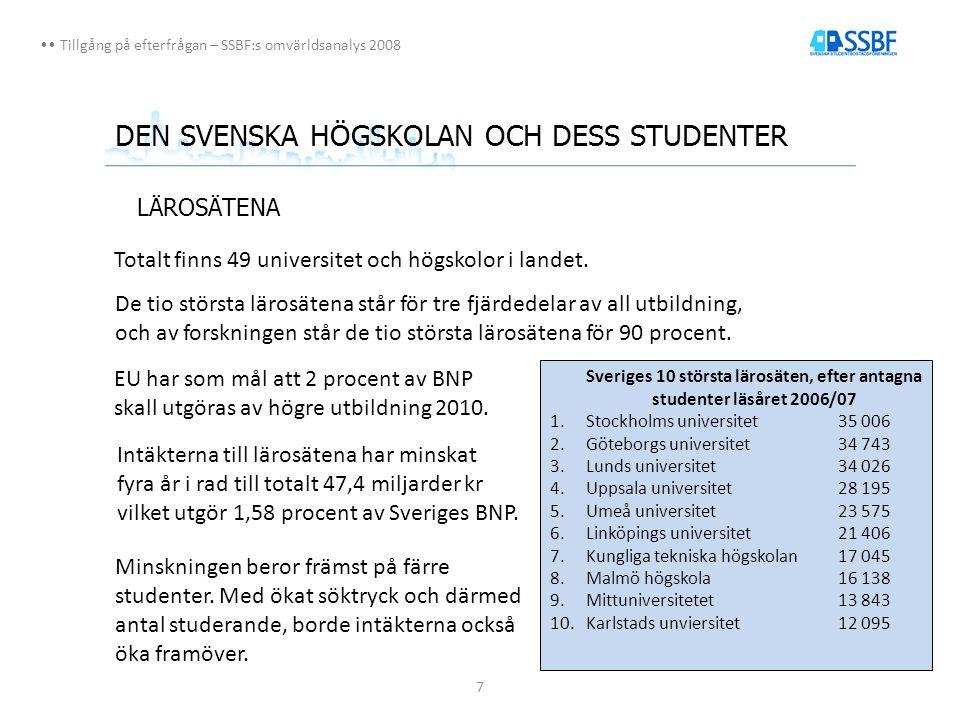 7 Tillgång på efterfrågan – SSBF:s omvärldsanalys 2008 DEN SVENSKA HÖGSKOLAN OCH DESS STUDENTER LÄROSÄTENA Totalt finns 49 universitet och högskolor i landet.
