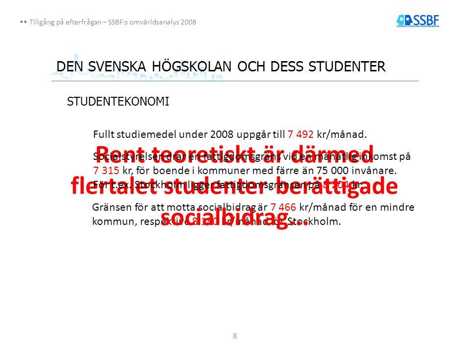 Gränsen för att motta socialbidrag är 7 466 kr/månad för en mindre kommun, respektive 8 180 kr/månad för Stockholm.