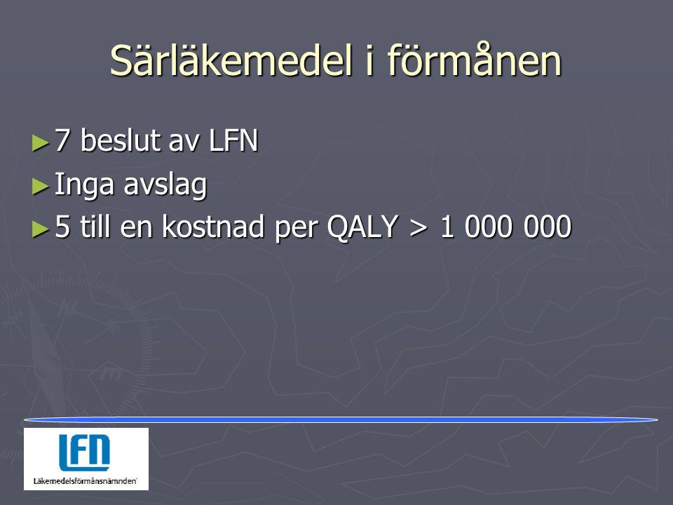 Särläkemedel i förmånen ► 7 beslut av LFN ► Inga avslag ► 5 till en kostnad per QALY > 1 000 000