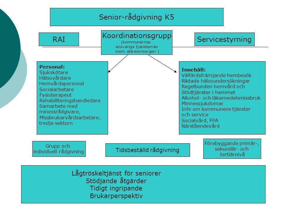 Senior-rådgivning K5 RAI Koordinationsgrupp (kommunernas ansvariga tjänstemän inom äldreomsorgen ) Servicestyrning Personal: Sjukskötare Hälsovårdare