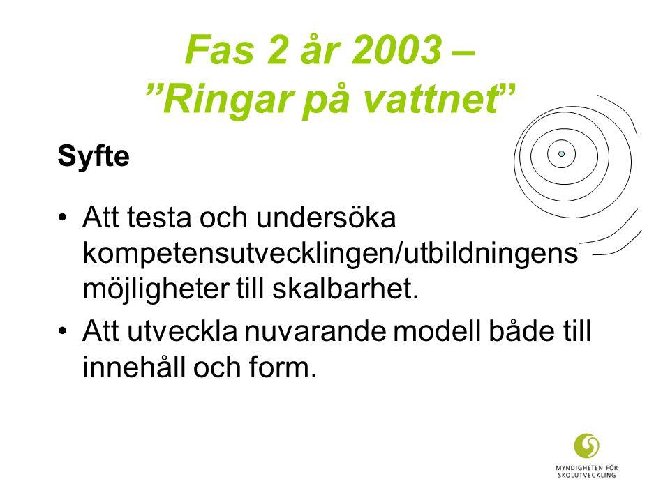 Fas 2 år 2003 – Ringar på vattnet Syfte Att testa och undersöka kompetensutvecklingen/utbildningens möjligheter till skalbarhet.