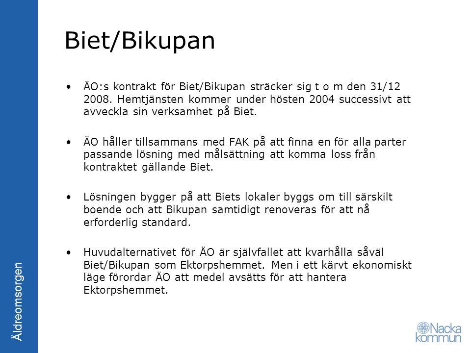 Äldreomsorgen Biet/Bikupan ÄO:s kontrakt för Biet/Bikupan sträcker sig t o m den 31/12 2008. Hemtjänsten kommer under hösten 2004 successivt att avvec