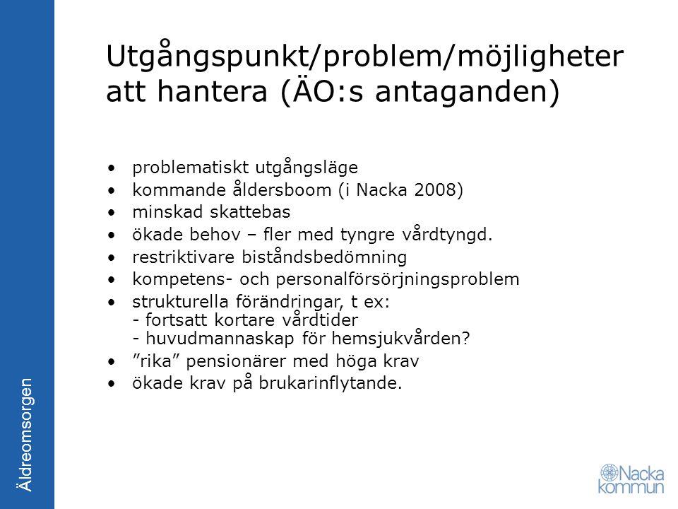Äldreomsorgen Utgångspunkt/problem/möjligheter att hantera (ÄO:s antaganden) problematiskt utgångsläge kommande åldersboom (i Nacka 2008) minskad skat