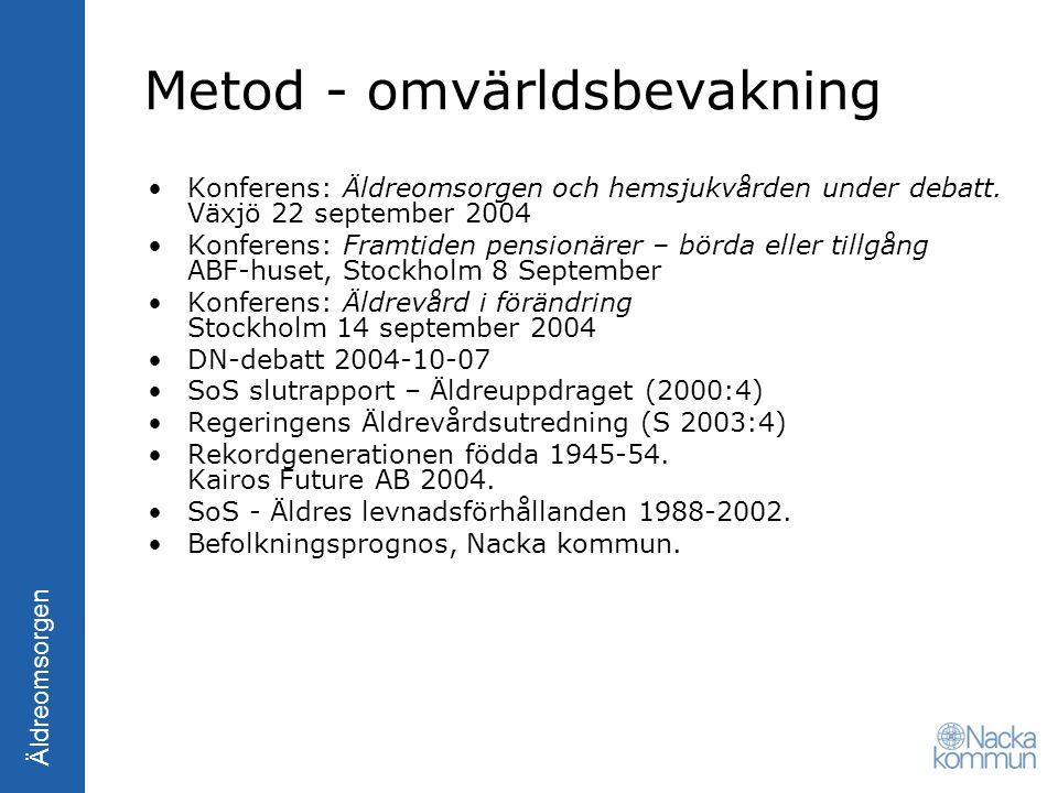 Äldreomsorgen Metod - omvärldsbevakning Konferens: Äldreomsorgen och hemsjukvården under debatt. Växjö 22 september 2004 Konferens: Framtiden pensionä