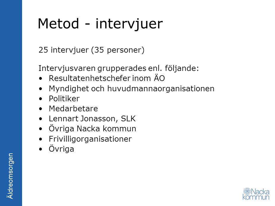 Äldreomsorgen Metod - intervjuer 25 intervjuer (35 personer) Intervjusvaren grupperades enl. följande: Resultatenhetschefer inom ÄO Myndighet och huvu