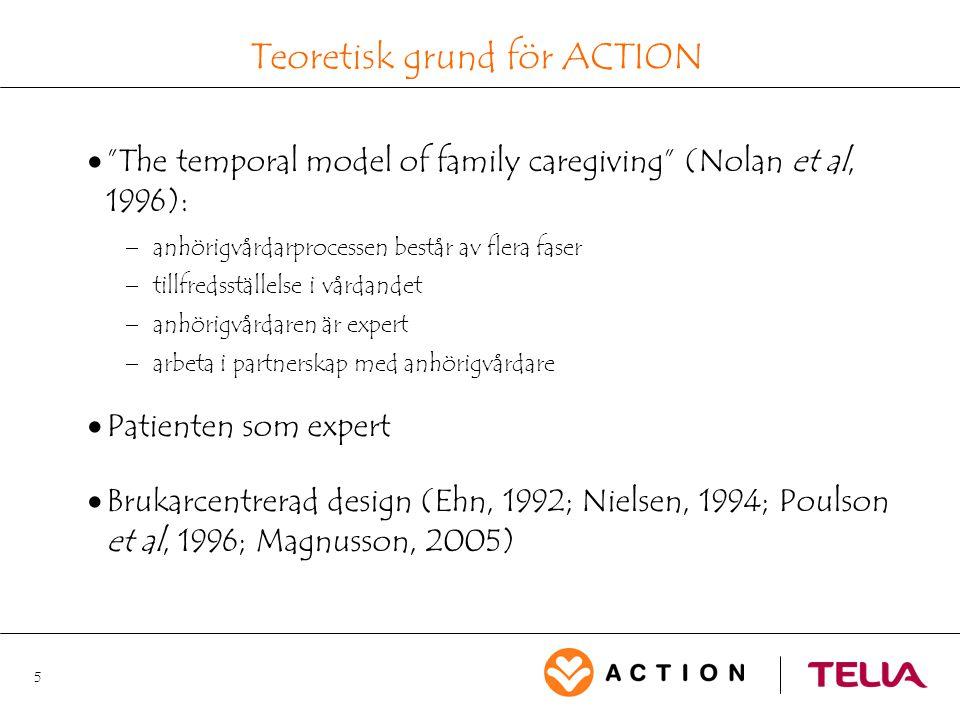 """5 Teoretisk grund för ACTION  """"The temporal model of family caregiving"""" (Nolan et al, 1996):  anhörigvårdarprocessen består av flera faser  tillfre"""