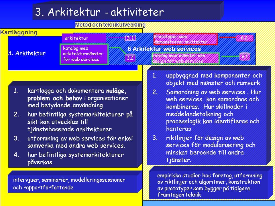 Metod och teknikutveckling Kartläggning 3.