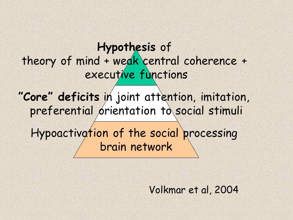 Volkmar et al, 2004