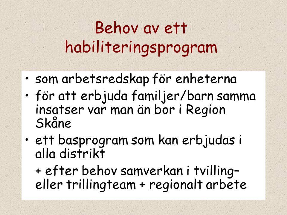 Behov av ett habiliteringsprogram som arbetsredskap för enheterna för att erbjuda familjer/barn samma insatser var man än bor i Region Skåne ett baspr
