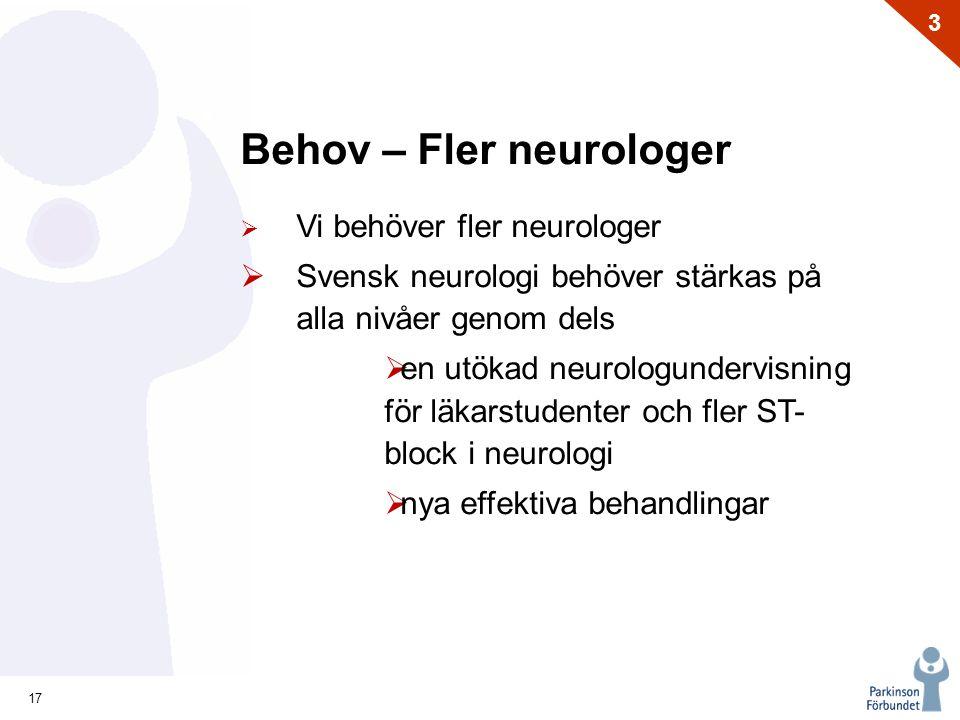17 3 Behov – Fler neurologer  Vi behöver fler neurologer  Svensk neurologi behöver stärkas på alla nivåer genom dels  en utökad neurologundervisnin