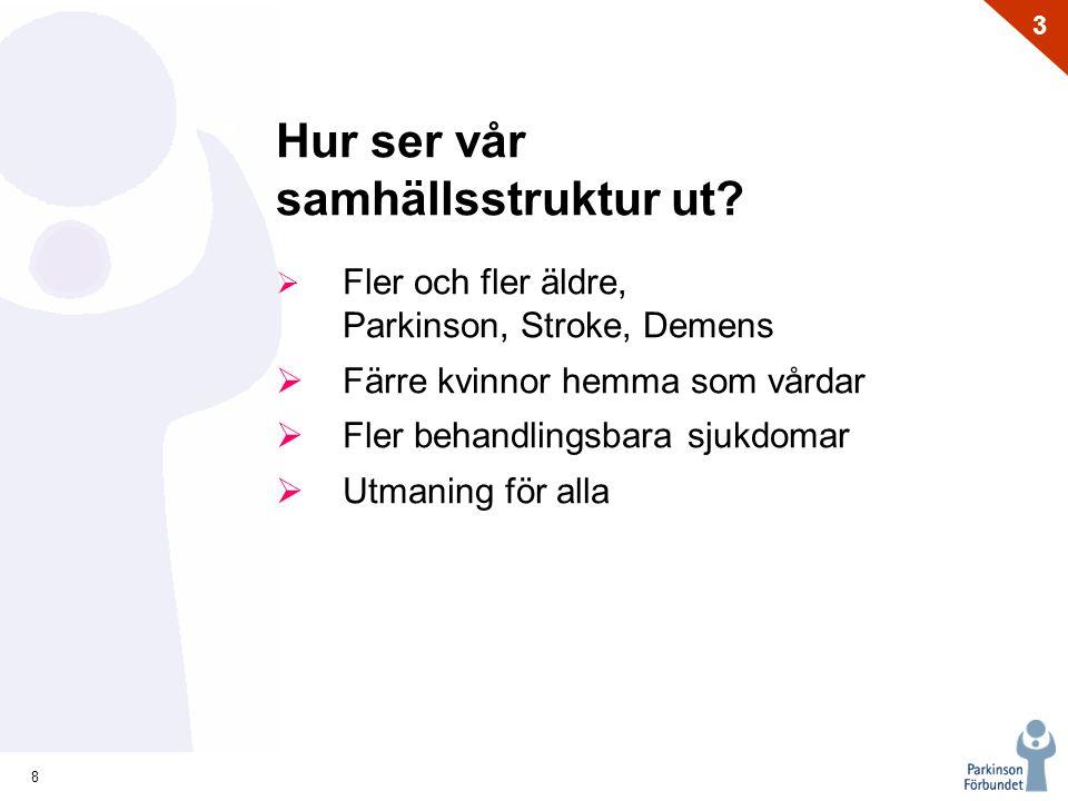 8 3 Hur ser vår samhällsstruktur ut?  Fler och fler äldre, Parkinson, Stroke, Demens  Färre kvinnor hemma som vårdar  Fler behandlingsbara sjukdoma
