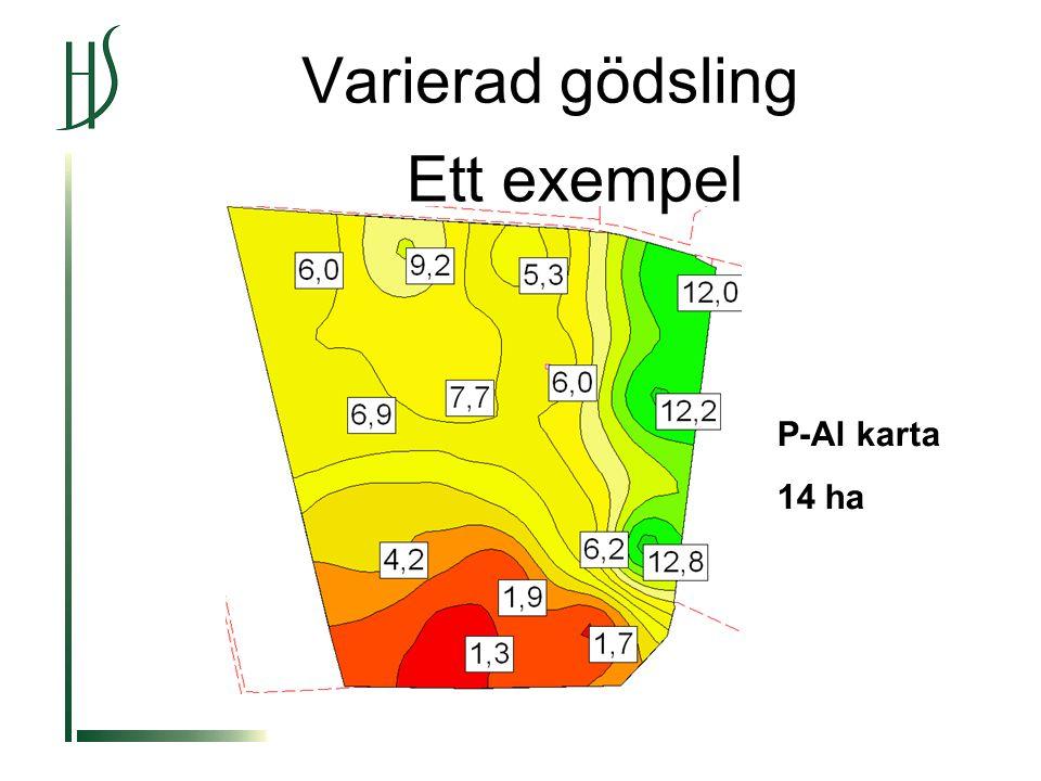 Styrfiler för fosfor 2001 20001998 Kornskörd 10,8 ha Hög Låg Förväntad relativ skördP-AL från markkartan <6 >10 >105% <80% >25 kg/ha 0 kg/ha Varierat P-behov (P- & K-behov enligt växtodlingsrekommendationer) PrecisionWizard