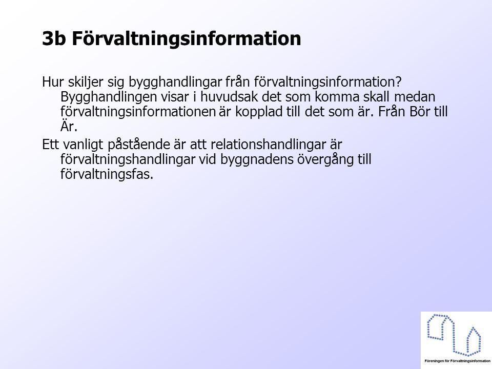 3b Förvaltningsinformation Hur skiljer sig bygghandlingar från förvaltningsinformation? Bygghandlingen visar i huvudsak det som komma skall medan förv