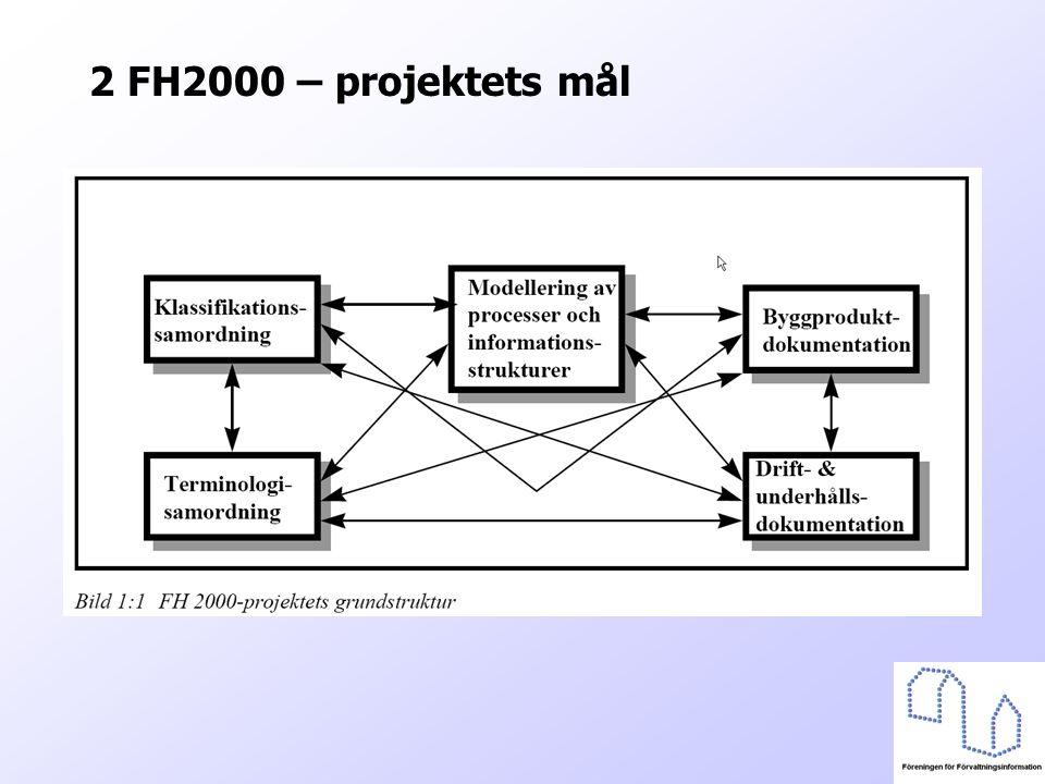 2 FH2000 – projektets mål
