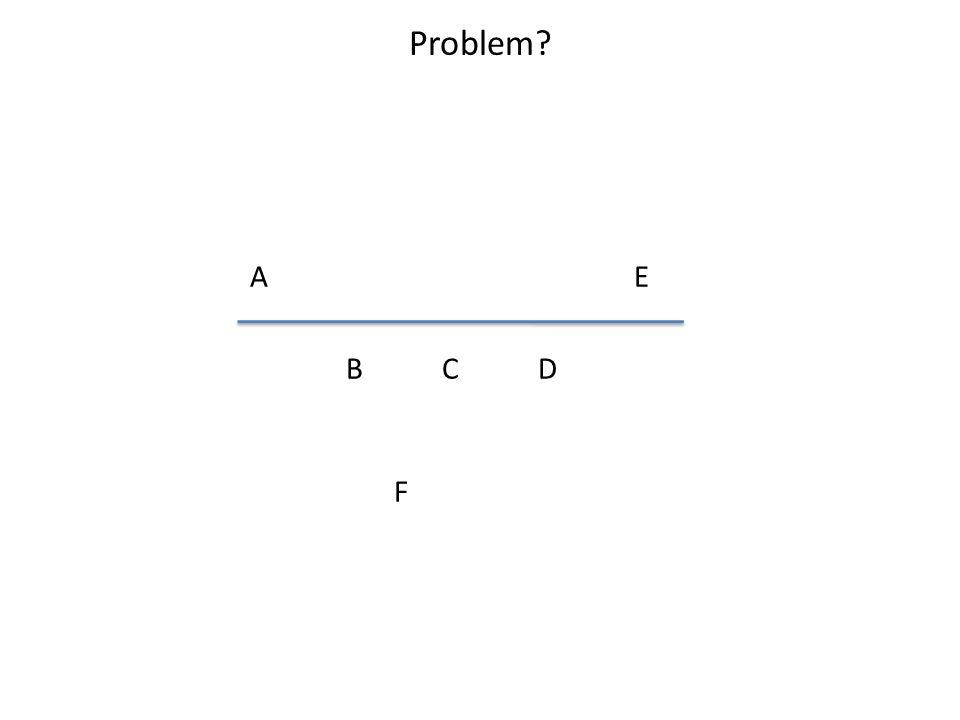 Problem AEBCDFAEBCDF