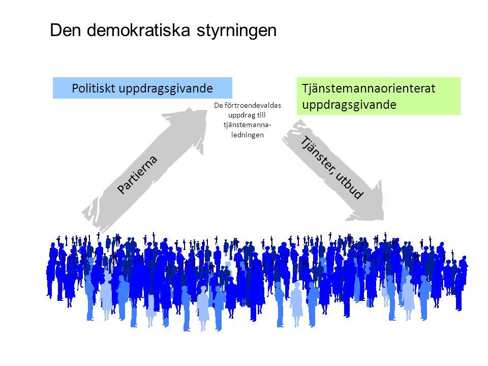 Tjänster, utbud Partierna Politiskt uppdragsgivandeTjänstemannaorienterat uppdragsgivande Den demokratiska styrningen De förtroendevaldas uppdrag till