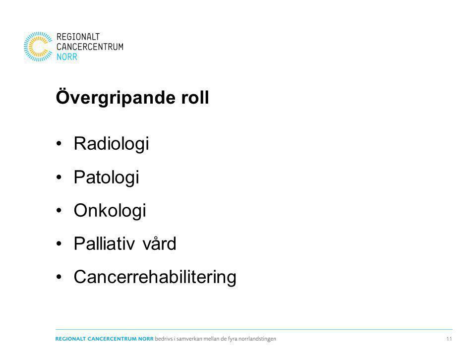 Övergripande roll Radiologi Patologi Onkologi Palliativ vård Cancerrehabilitering 11