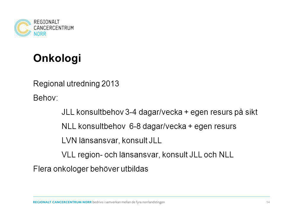 Onkologi Regional utredning 2013 Behov: JLL konsultbehov 3-4 dagar/vecka + egen resurs på sikt NLL konsultbehov 6-8 dagar/vecka + egen resurs LVN läns