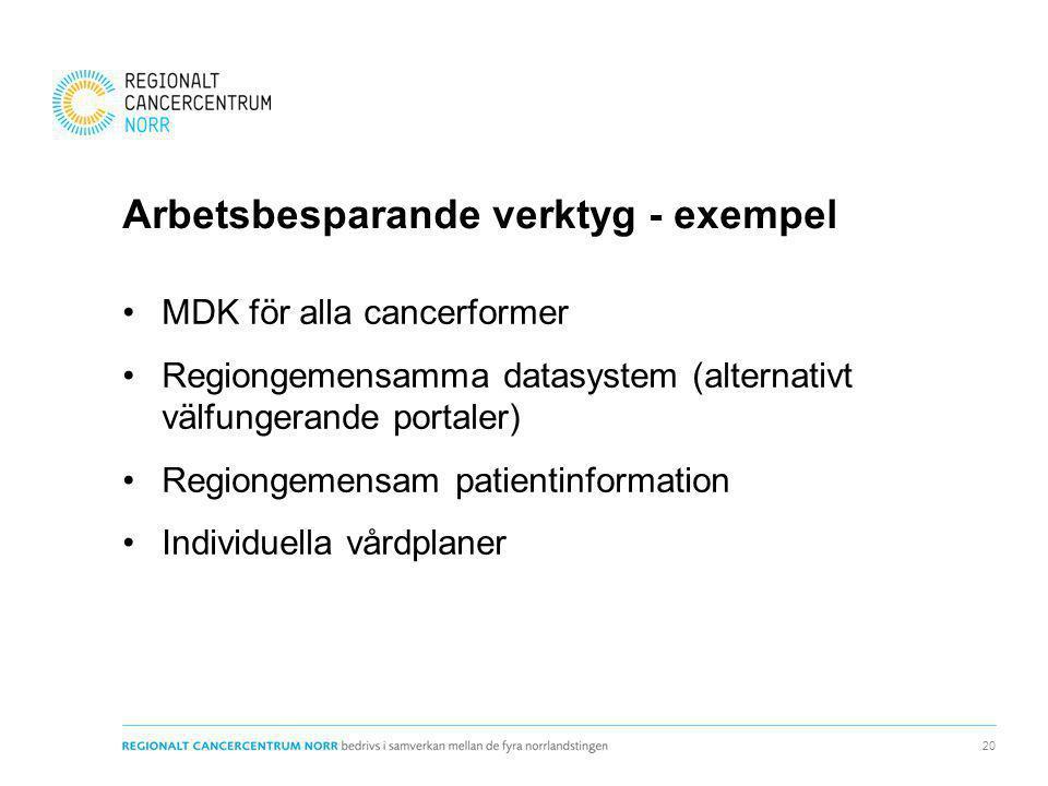 Arbetsbesparande verktyg - exempel MDK för alla cancerformer Regiongemensamma datasystem (alternativt välfungerande portaler) Regiongemensam patientin