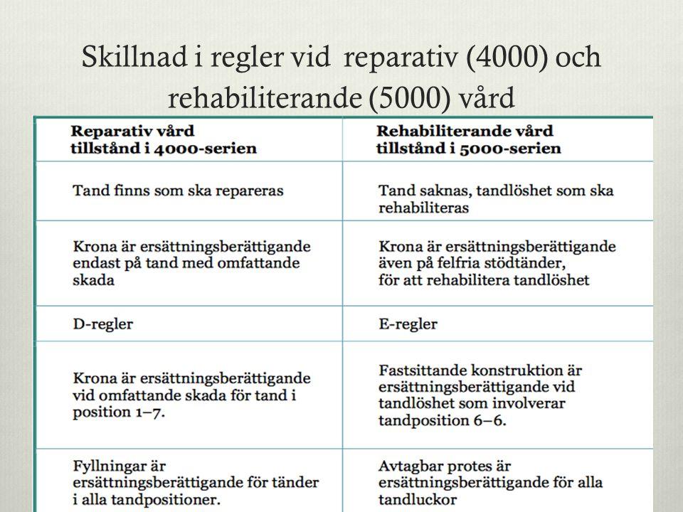 Skillnad i regler vid reparativ (4000) och rehabiliterande (5000) vård