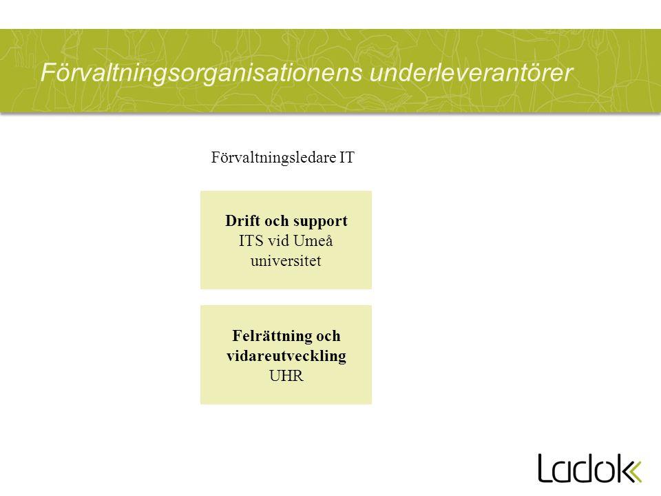 Förvaltningsorganisationens underleverantörer Drift och support ITS vid Umeå universitet Felrättning och vidareutveckling UHR Förvaltningsledare IT