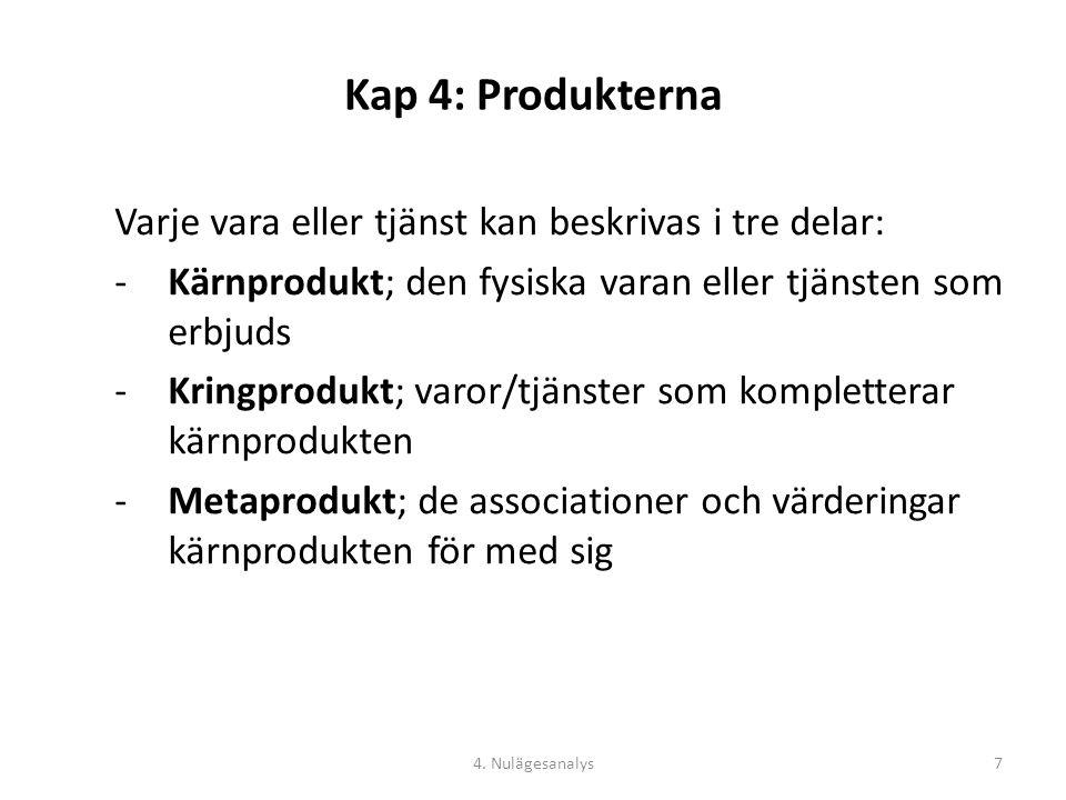 Kap 4: Produkterna Hur påverkas produkternas livslängd på marknaden.
