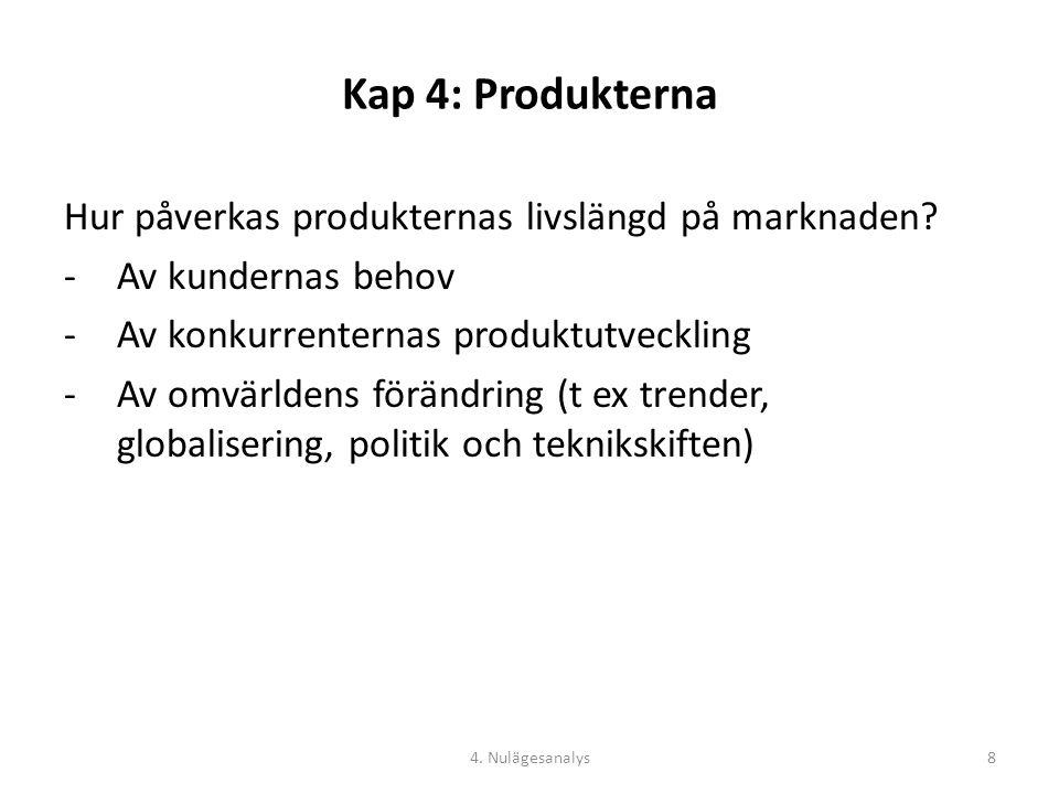 Kap 4: Produkterna Produktlivscykelns fem stadier: -Produktutveckling -Introduktion -Utveckling -Mognad -Nedgång 4.
