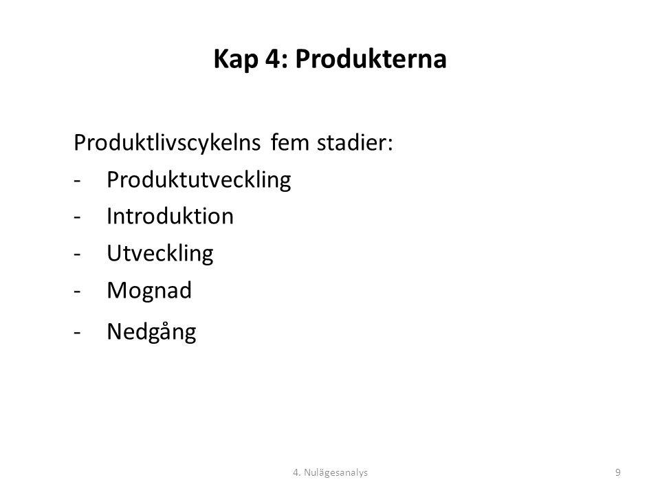 Kap 4: Produktlivscykeln 4. Nulägesanalys10