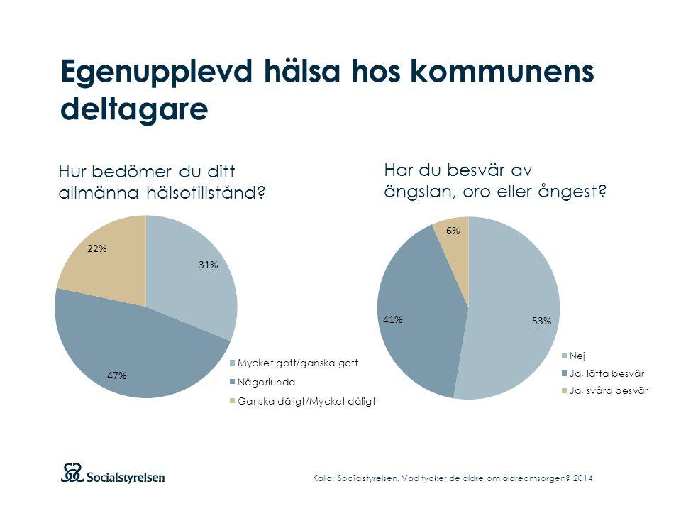 Andel positiva svar inom området hjälpens utförande Källa: Socialstyrelsen, Vad tycker de äldre om äldreomsorgen.