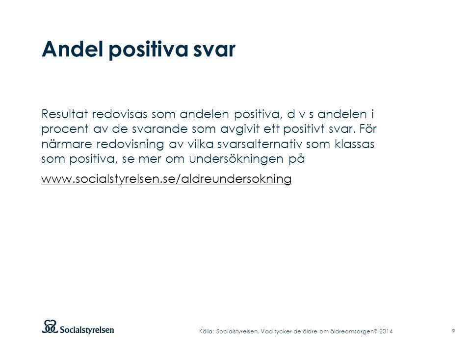 Andel positiva svar 9 Resultat redovisas som andelen positiva, d v s andelen i procent av de svarande som avgivit ett positivt svar.